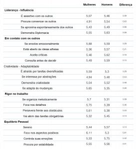 Muito além de currículos e estereótipos contrate pessoas Academia do RH